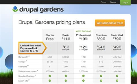 squarespace pricing subscription page ux design pricing tables best practices tips and inspiration