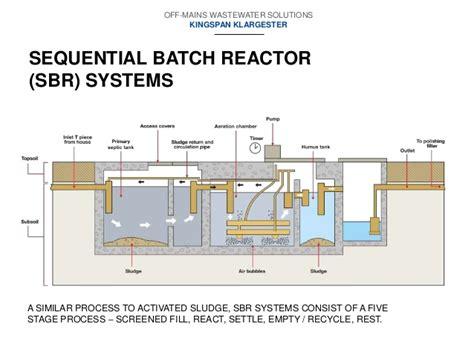 design criteria sequencing batch reactor activated sludge process diagram composting diagram