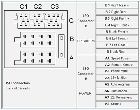 radio wiring diagram for vauxhall zafira gallery wiring