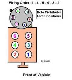 91 chevy 4 3 distributor wiring diagram get free image
