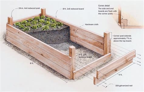 Elevated Planter Box Allows You To Plant From Any Place Box Garden Layout
