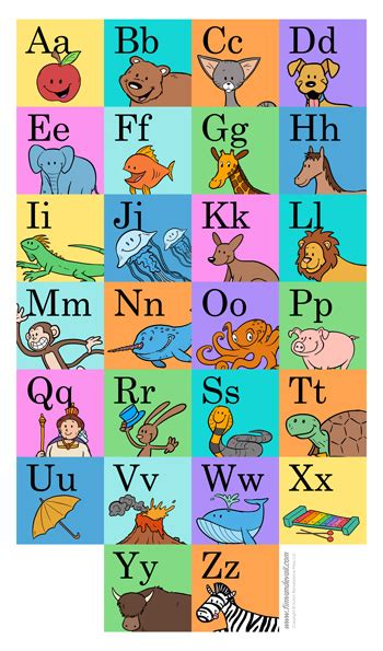 printable alphabet poster printable alphabet poster for preschool elementary school