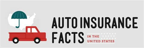 Auto Insurance Facts in The United States [INFOGRAPHIC]