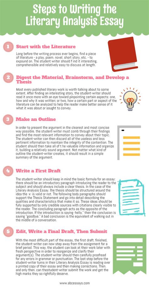 Critical Essay Topics Ideas by Best 25 Critical Essay Ideas On Essay Writing Help How To Write Essay And Topic