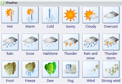 weather pattern words vector weather clip art free download
