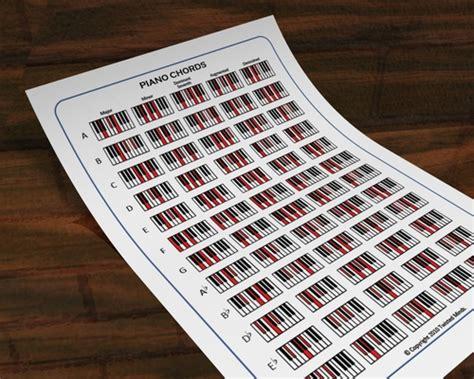 electronic keyboard tutorial pdf the ultimate piano keyboard chord chart download music