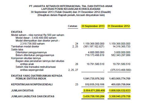 skripsi akuntansi sektor publik terbaru judul skripsi tentang akuntansi sektor publik di bonusletter
