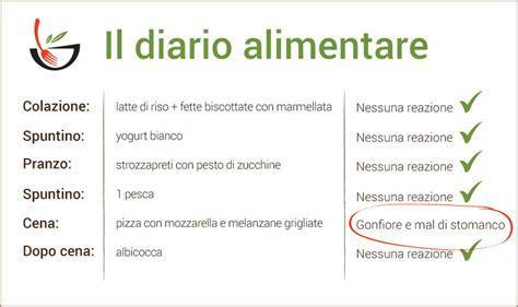 intolleranza alimentare nichel allergia al nichel il diario alimentare pt 1 nichel