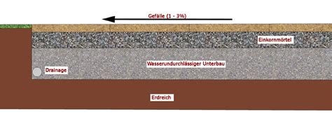 bodenplatten garten verlegen verlegehinweise bodenplatten agaba naturstein granit