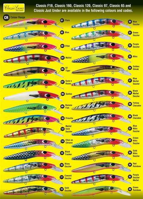 aqua marina classic advanced fishing boat with electric motor t18 std lures and lure retriever world best lure retriever from