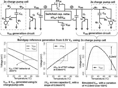 switched capacitor current reference switched capacitor based bandgap reference iis projects
