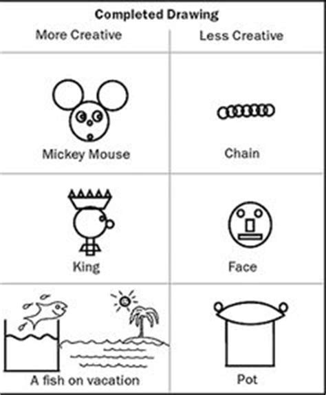 1000 images about creativity on drawings