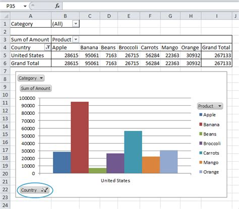 exle cash flow chart index of reeves 92 cse4194 lab6pivot files