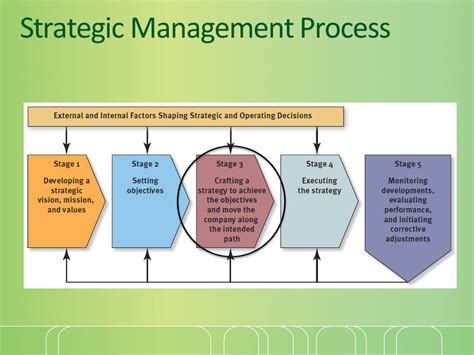 service systems management and engineering creating strategic differentiation and operational excellence books the five generic competitive strategies ppt