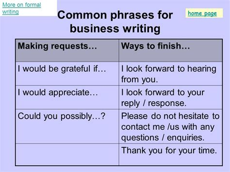 business letters writing useful phrases discovering sentence styles structures for successful