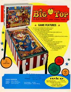 Design A Home Game the arcade flyer archive pinball machine flyers big top