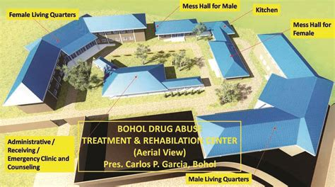 And Detox Rehab Centre In Bournemouth by Rehab Mulled The Bohol Chronicle News From