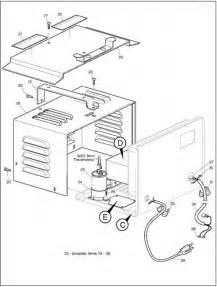 36 volt ezgo txt battery wiring diagram 36 wiring diagram free