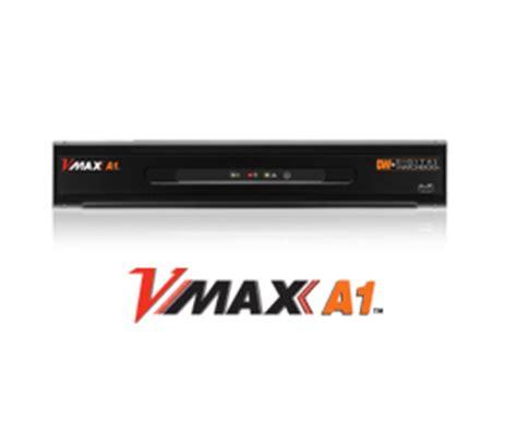 Ahd Indoor 13 Megapixel light pano 6 megapixel multi sensor 180 176 indoor