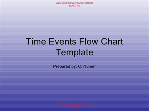 event flow template event flow template 28 images understanding the