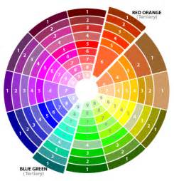 complimentary color design basics color schemes via color wheel tiletr