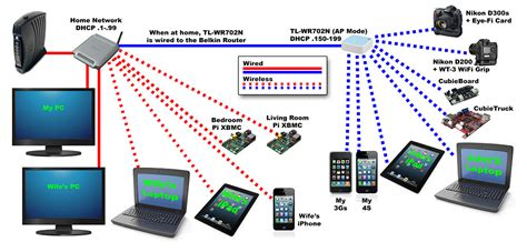 home network setup wifi archives john aldred