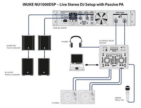 Behringer Portable Lifiers Inuke Nu3000dsp audiopro behringer inuke nu6000dsp pojačalo