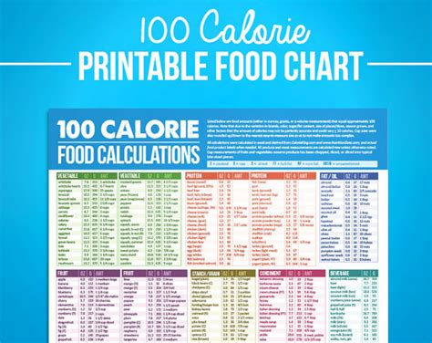 printable food journal with calorie counter 100 calorie digital food calcuations chart for nutrition