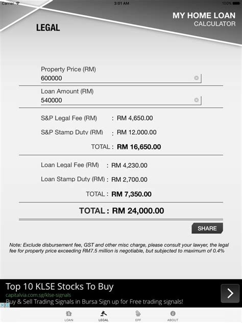 malaysia housing loan calculator app shopper malaysia home loan calculator finance