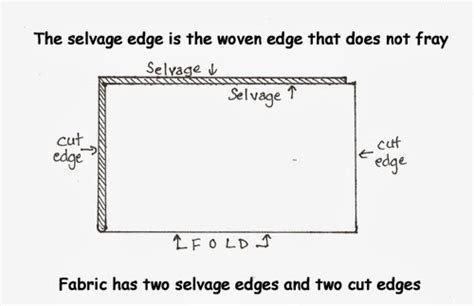 pattern basics understanding the cutting layout life is sew daily how to cut out a pattern