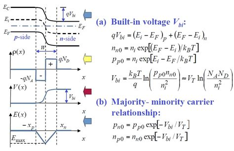 diode equation derivation pdf diode equation derivation pdf 28 images what size capacitor do i need for a tweeter 28