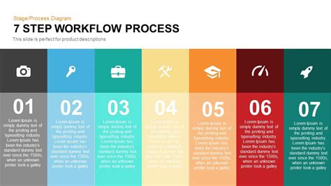 powerpoint workflow template 7 step workflow process powerpoint keynote template