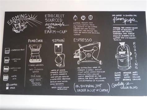 menu design rochester ny menu board picture of pour coffee parlor rochester