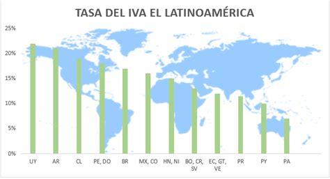cual es el iva en mexico en 2016 porcentaje del iva 2016 en mexico idconline iva de las