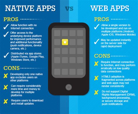 design native app making a mobile friendly web app crucial things you must