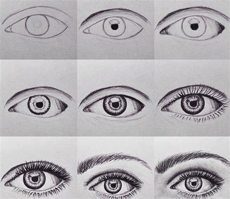 how to draw a eye how to draw an eye drawing tutorials my
