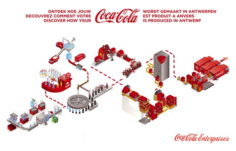 product layout of coca cola coca cola copy1 on emaze