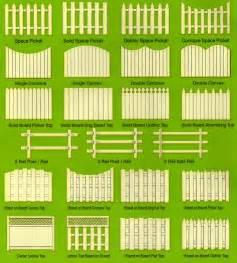 Horizontal cedar fence wood additionally modern horizontal wood fence