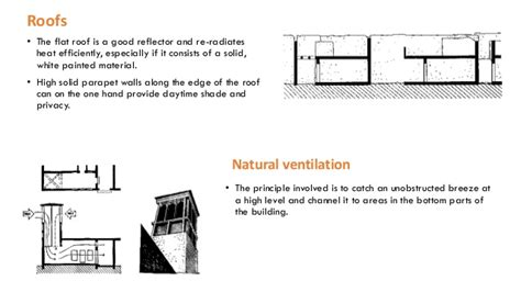 design guidelines for hot and dry climate vernacular architecture in hot and dry climate