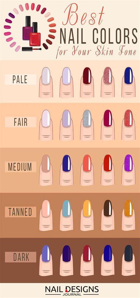 nail colors for skin a visual guide on the right nail colors for different skin