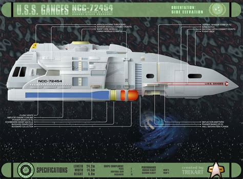 Star Trek Enterprise Floor Plans by Star Trek When To Use A Runabout Or A Shuttle In A