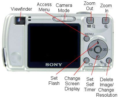 Kamera Sony Dsc S600 sony dsc s600 review