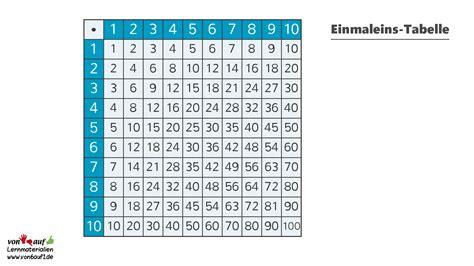 1 mal 1 tabelle von6auf1 de deine kostenlose lernplattform zum fach
