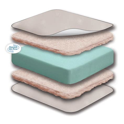 sealy organic crib mattress sealy soybean serenity organic crib mattress sealy