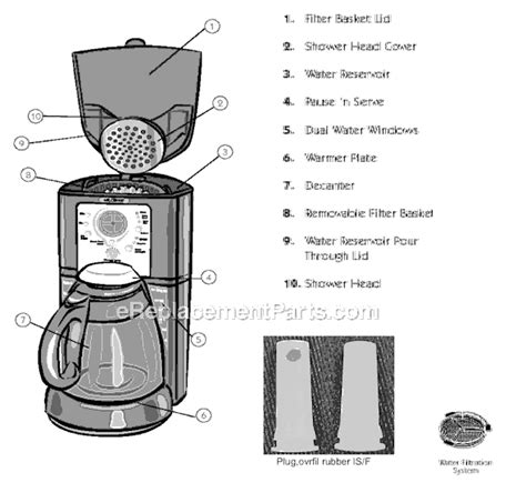 mr coffee parts diagram mr coffee ftx24 parts list and diagram