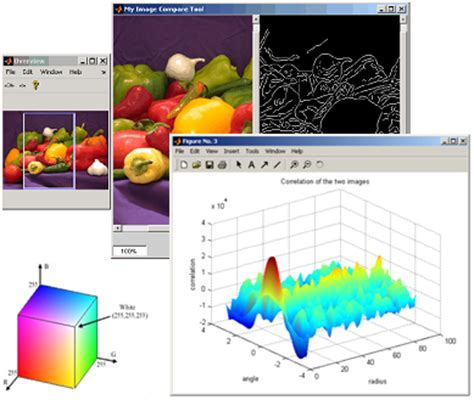 pattern recognition image processing matlab digital image processing training in pune