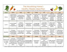 menu plan template mastering meal planning meals food and recipes