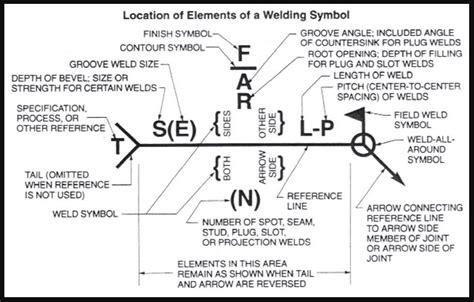 welding machine diagram symbols 31 wiring diagram images