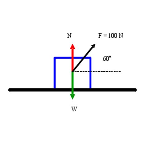 opinions on work physics