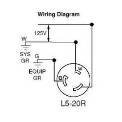leviton 20 amp 125 volt nema l5 20r 2p 3w locking connector industrial grade grounding